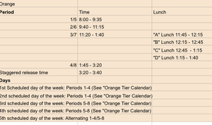Orange Schedule for week of 10/19/2020